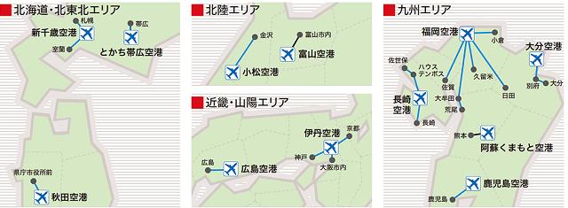 京急羽田きっぷの設定がある空港一覧