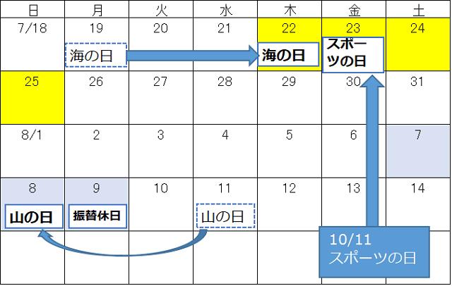 年 祝日 変更 2021